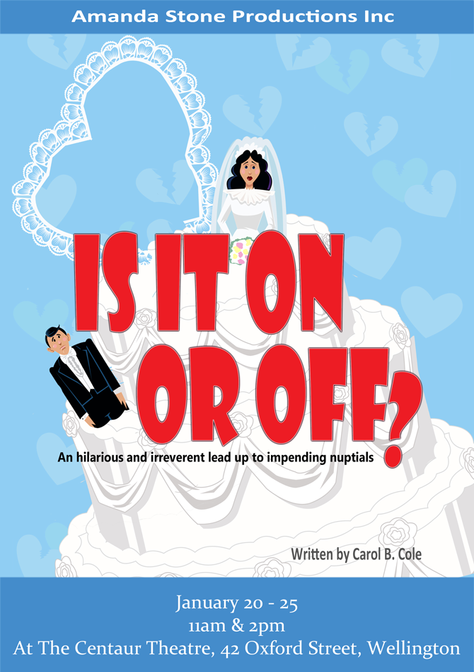 Is It On Or Off Poster